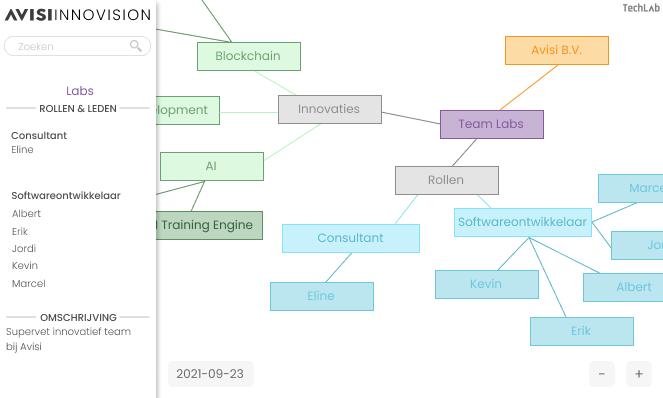 XTDB: de tijdreizende database (Crux)